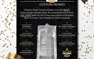 Weston Dean Star Awards Sign Design