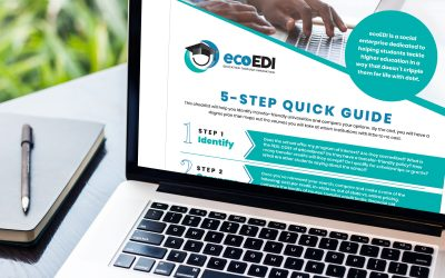 ecoEDI Quick Guide